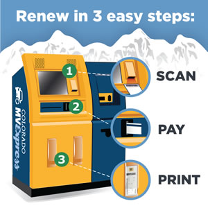 Motor Vehicle Renewal Kiosk 3 Easy Steps